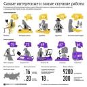 https://proforientrus.icde.ru/images/groupphotos/44/623/thumb_5bad0c17ca2ee39157d1dc1a.jpg